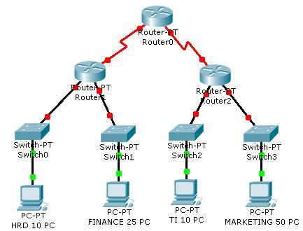 Jaringan komputer jujupertamas blog diberikan ccuart Gallery